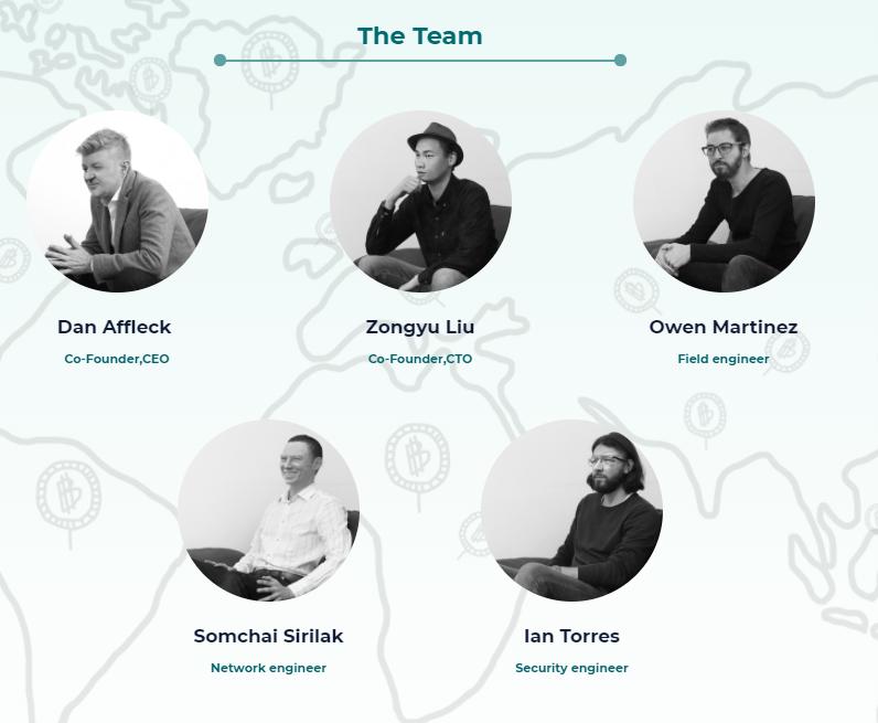 ICO通貨「リゲイン(REGAIN)」の開発チーム