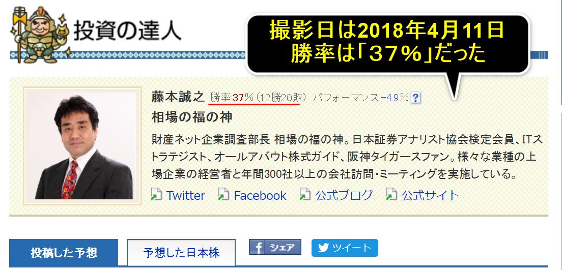 必勝仮想通貨j塾の「藤本誠之」は勝率37%だった。