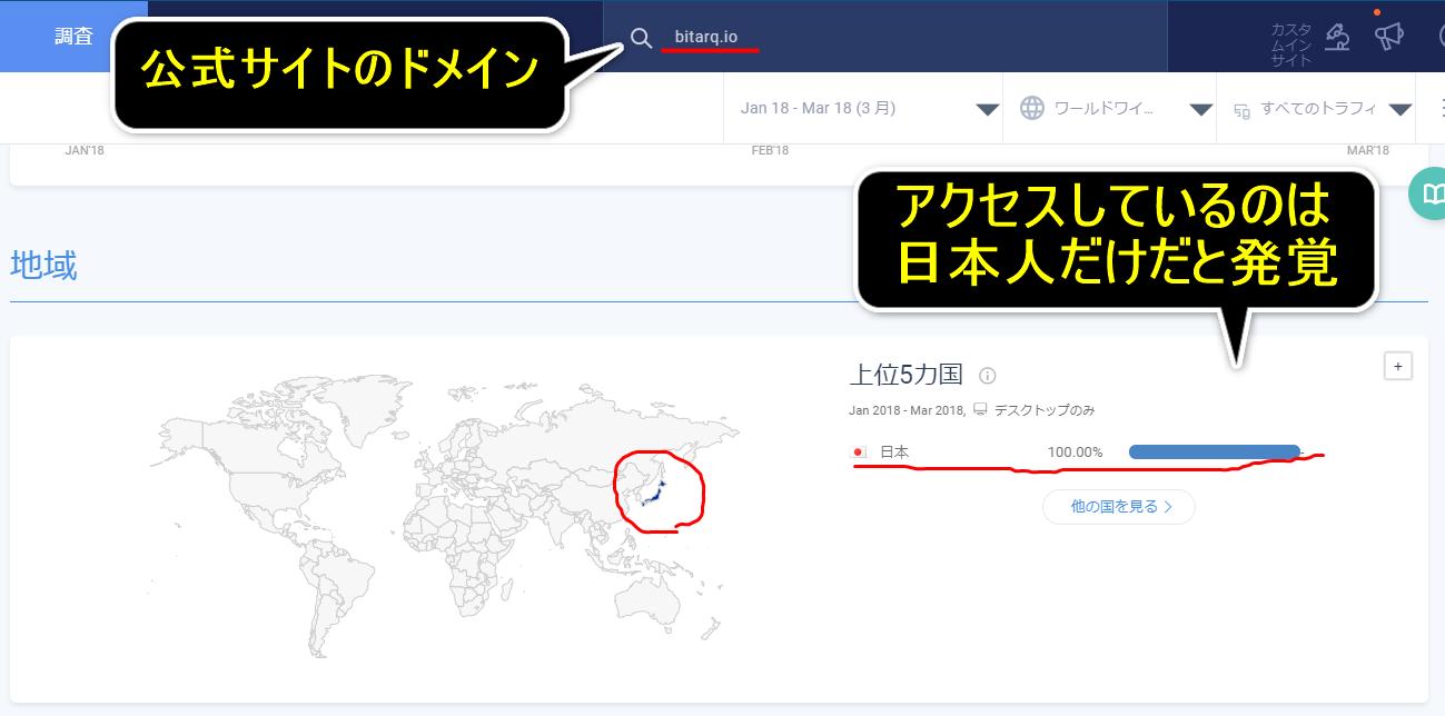 ARQコインは日本人しか知らない証拠
