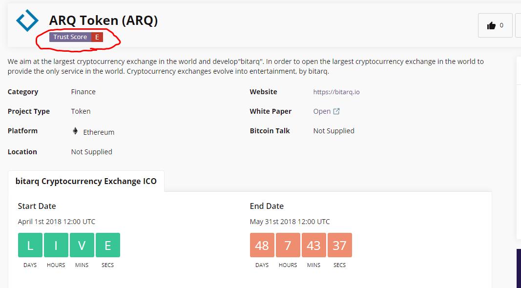 ARQコインは最低の信用度