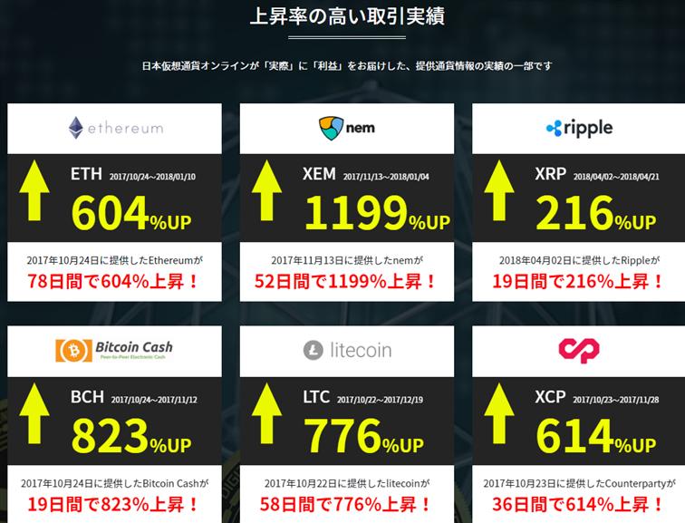 日本仮想通貨オンラインの公式サイトより