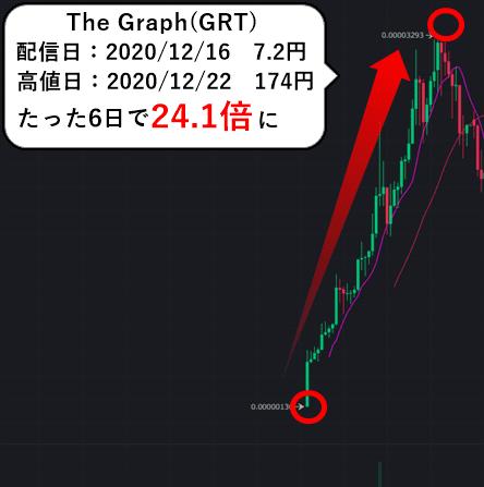 GRTのチャート画像