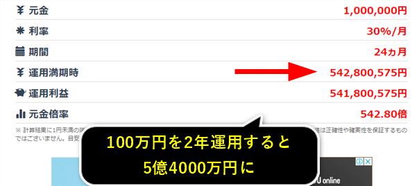 imbroker(IBKウォレット)の利益を計算
