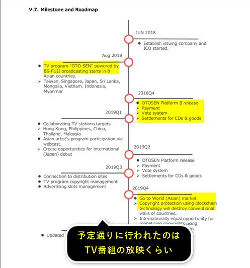 OTOSENプロジェクトのロードマップ