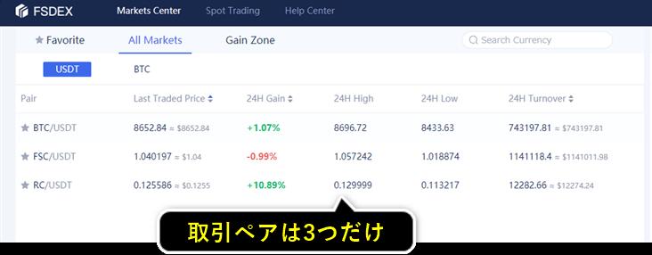 分散型取引所「FSDEX」の取引ペア