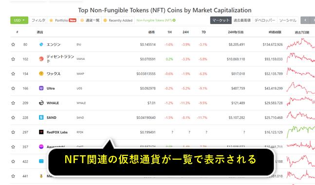 NFT関連銘柄の一覧