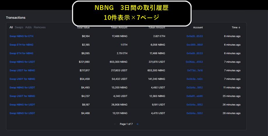 NBNGの取引量