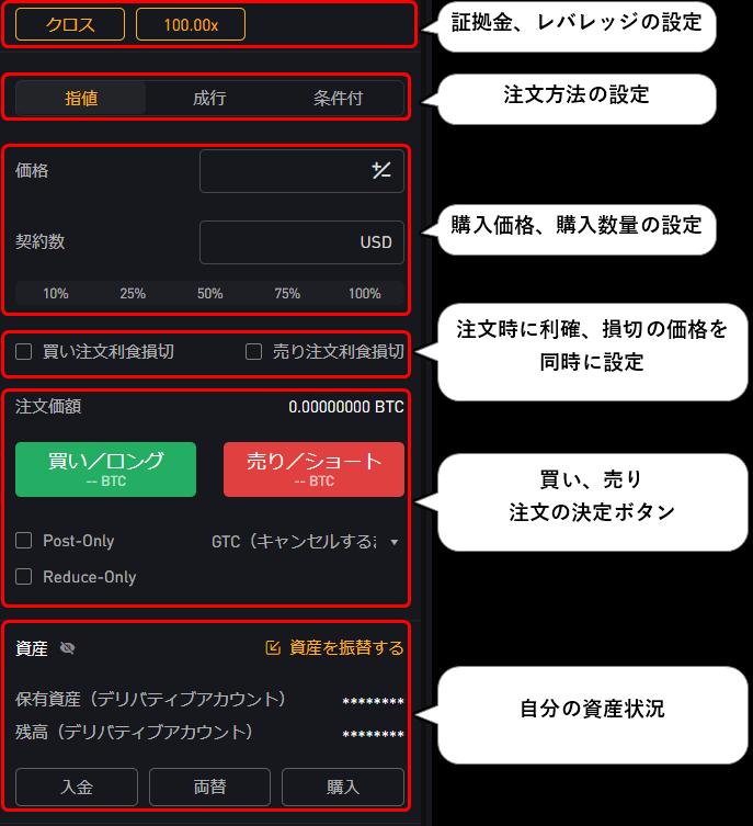 Bybitの注文画面の見方