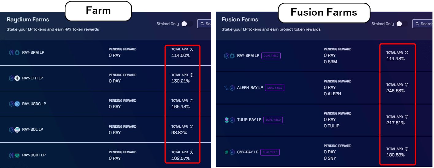 FarmとFusion Farmsの違い