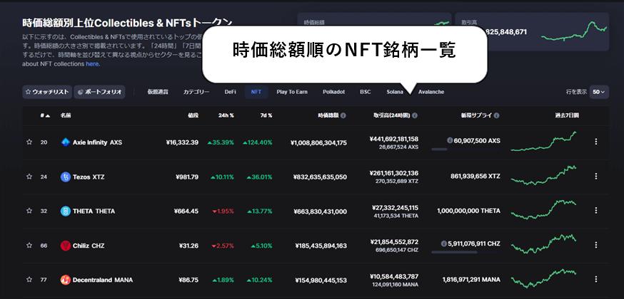 NFT銘柄の一覧